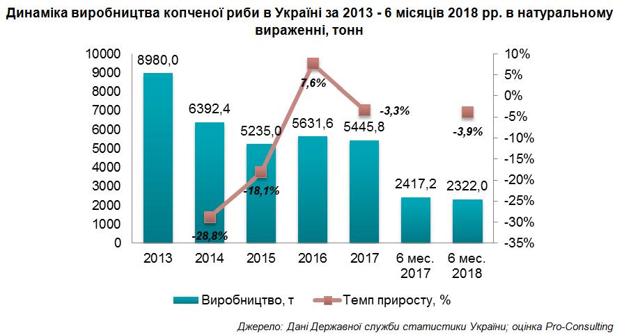Kopchenaya_riba_ua